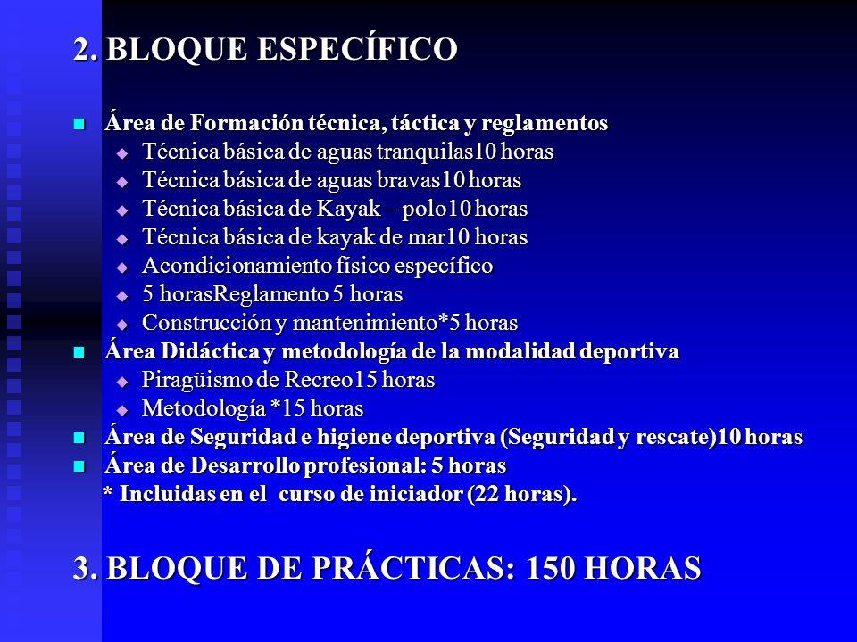 3. BLOQUE DE PRÁCTICAS: 150 HORAS