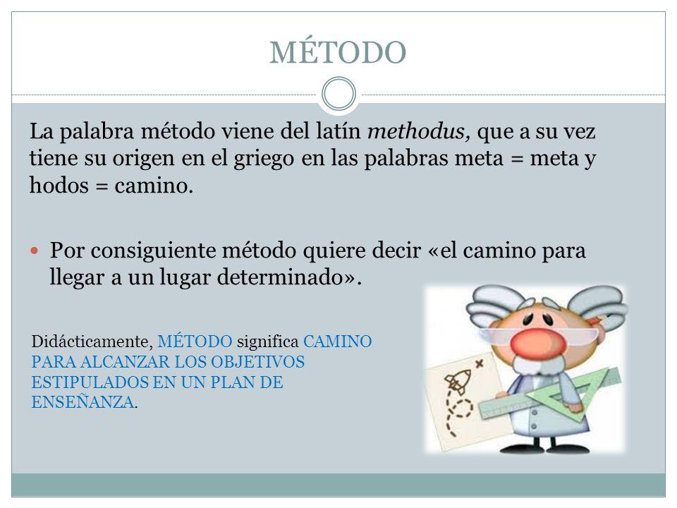 MÉTODO La palabra método viene del latín methodus, que a su vez tiene su origen en el griego en las palabras meta = meta y hodos = camino.