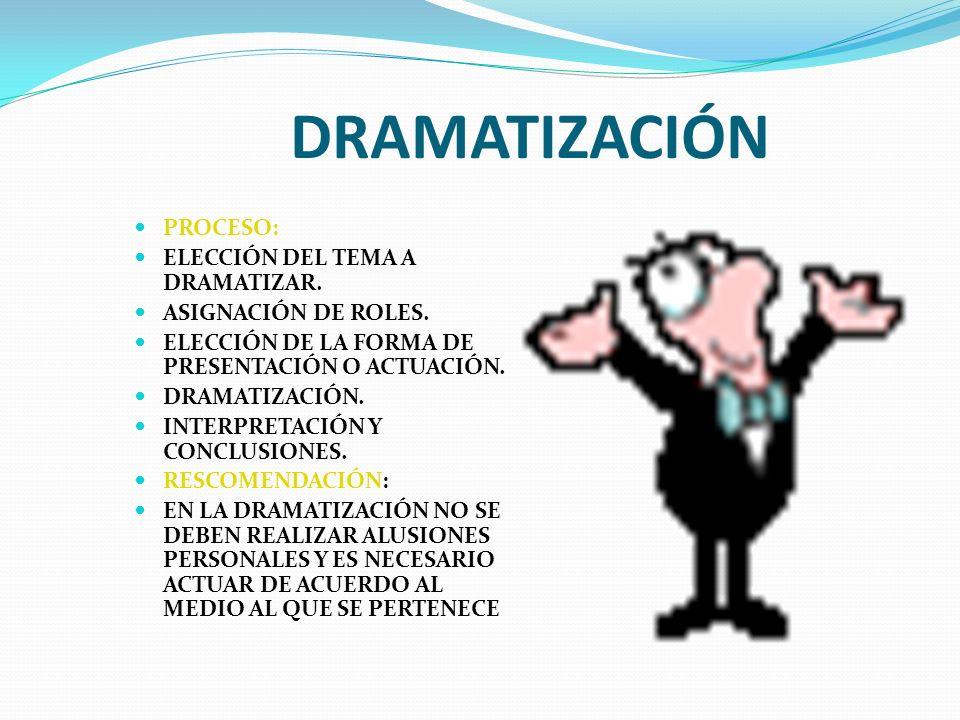 DRAMATIZACIÓN PROCESO: ELECCIÓN DEL TEMA A DRAMATIZAR.