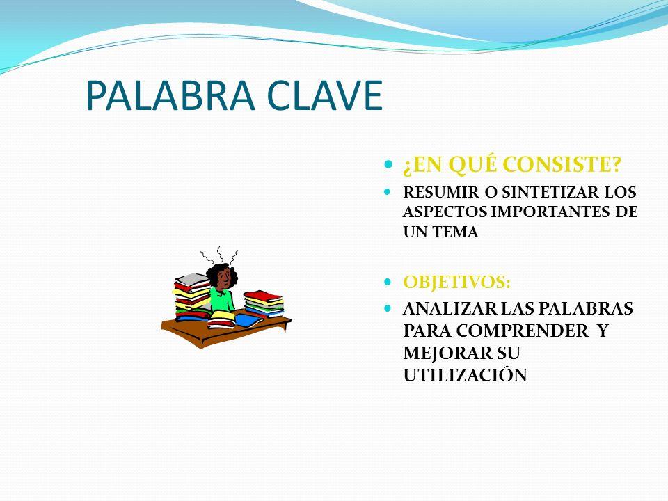 PALABRA CLAVE ¿EN QUÉ CONSISTE OBJETIVOS: