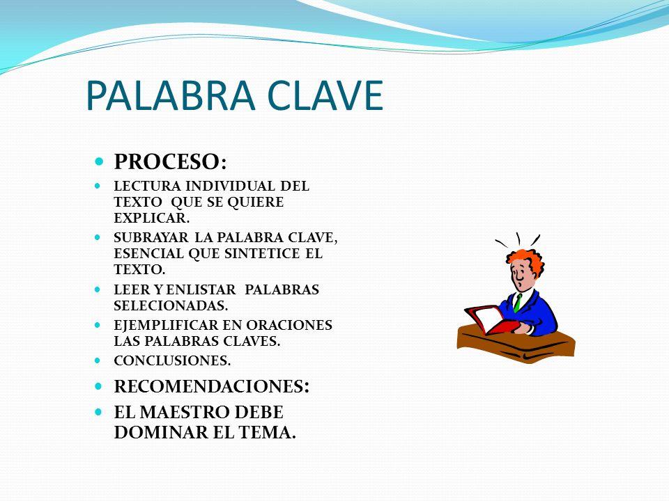 PALABRA CLAVE PROCESO: RECOMENDACIONES: