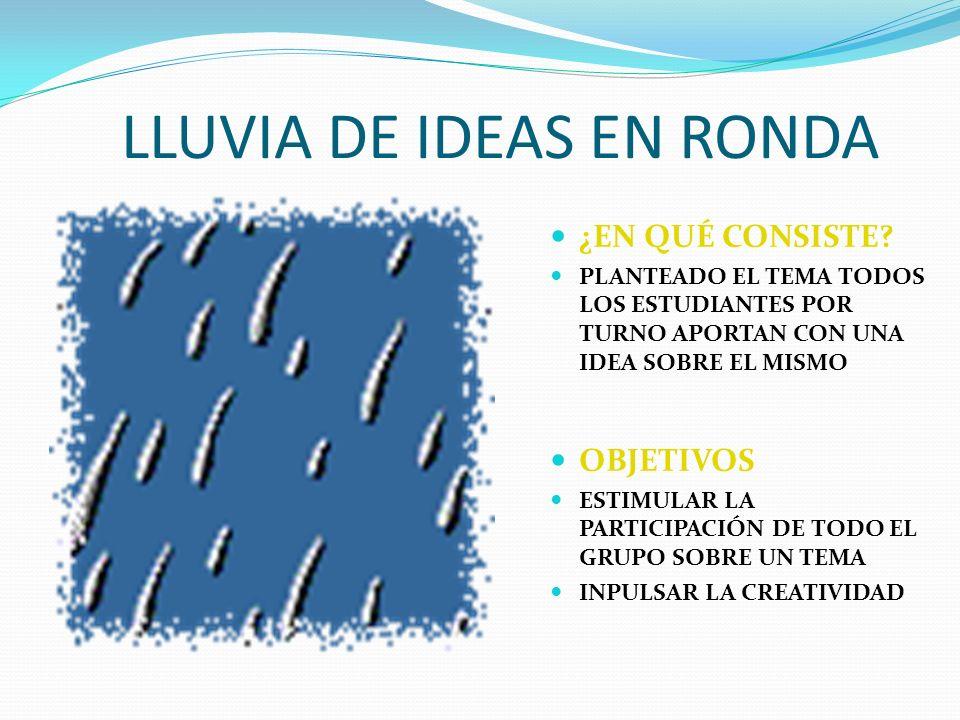 LLUVIA DE IDEAS EN RONDA