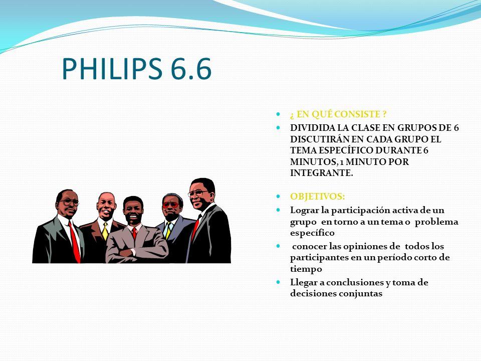 PHILIPS 6.6 ¿ EN QUÉ CONSISTE