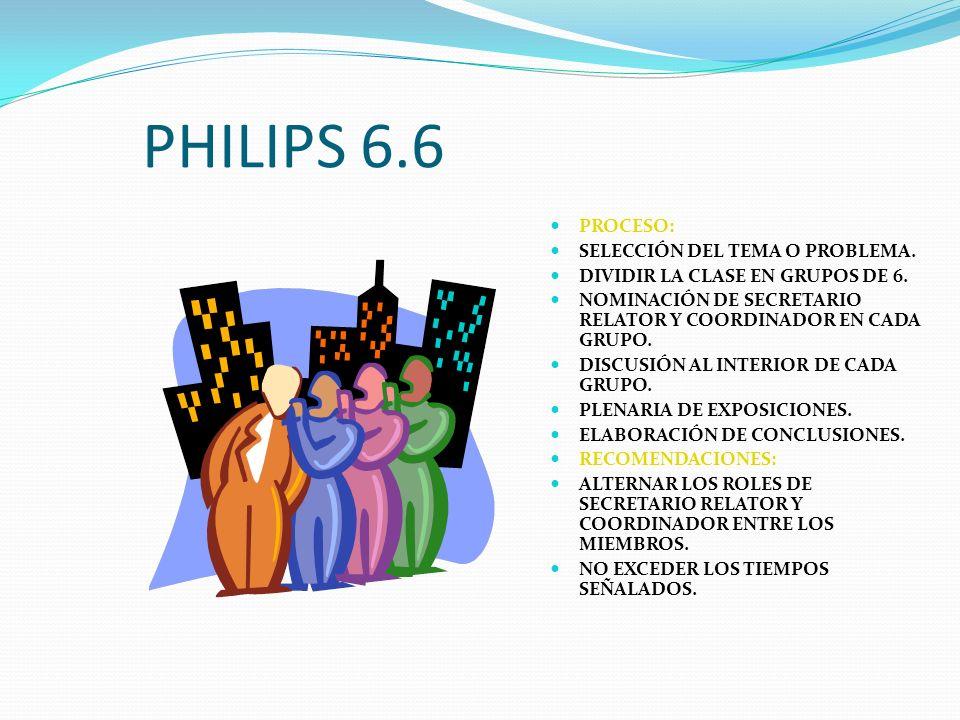PHILIPS 6.6 PROCESO: SELECCIÓN DEL TEMA O PROBLEMA.