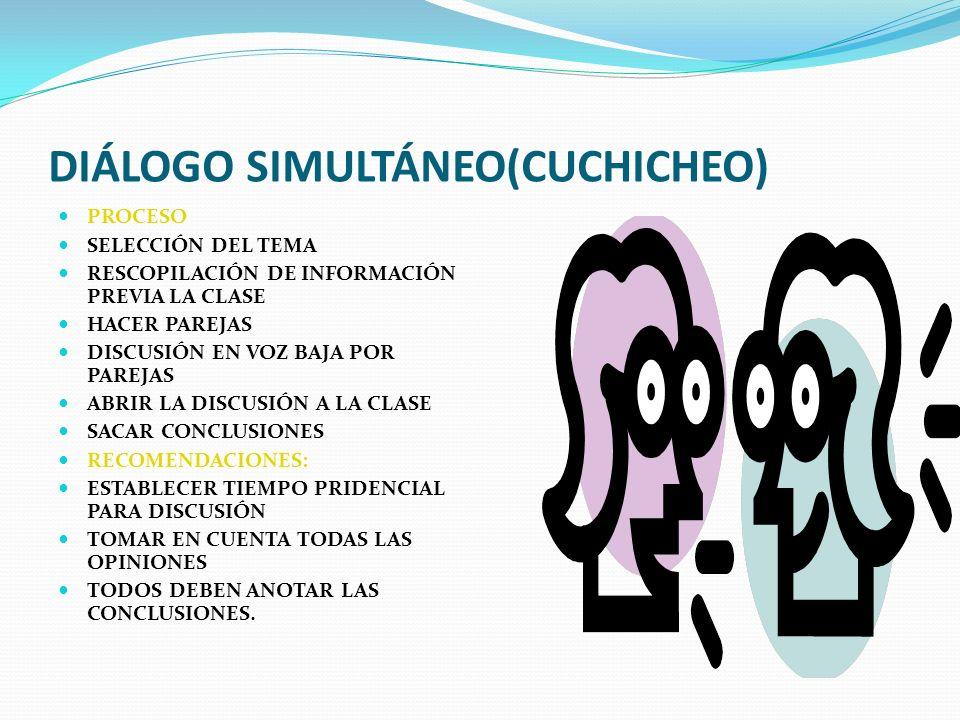 DIÁLOGO SIMULTÁNEO(CUCHICHEO)