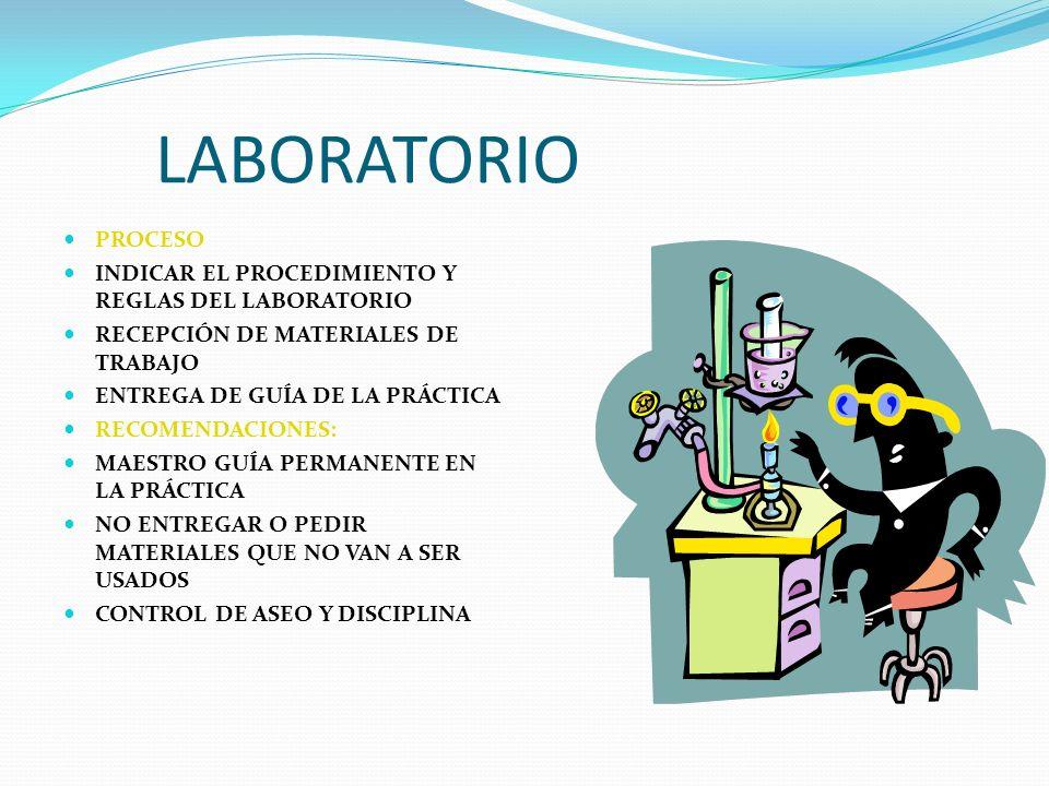 LABORATORIO PROCESO INDICAR EL PROCEDIMIENTO Y REGLAS DEL LABORATORIO