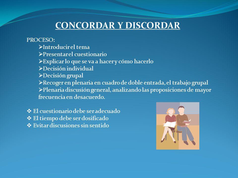 CONCORDAR Y DISCORDAR PROCESO: Introducir el tema