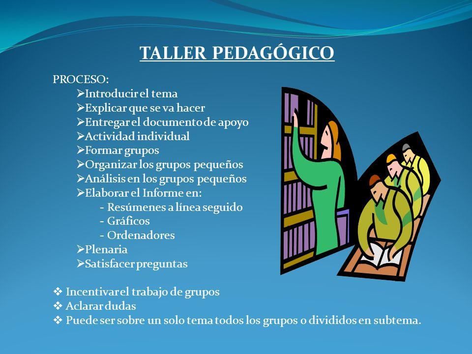 TALLER PEDAGÓGICO PROCESO: Introducir el tema Explicar que se va hacer