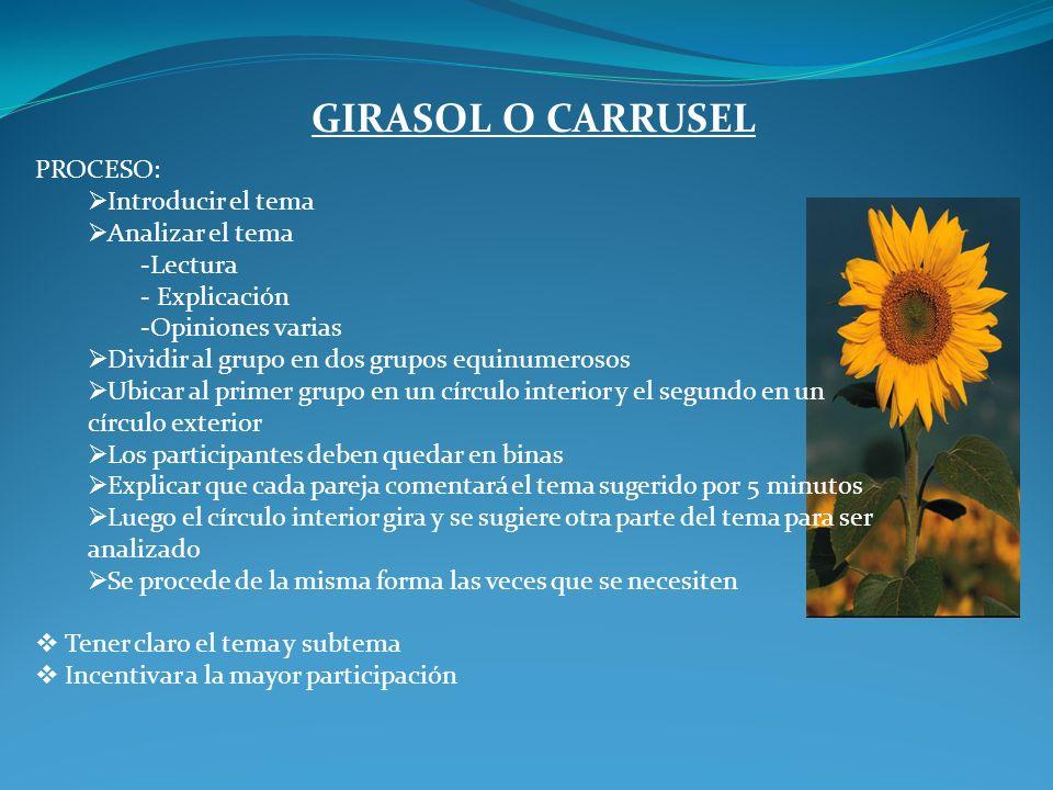 GIRASOL O CARRUSEL PROCESO: Introducir el tema Analizar el tema