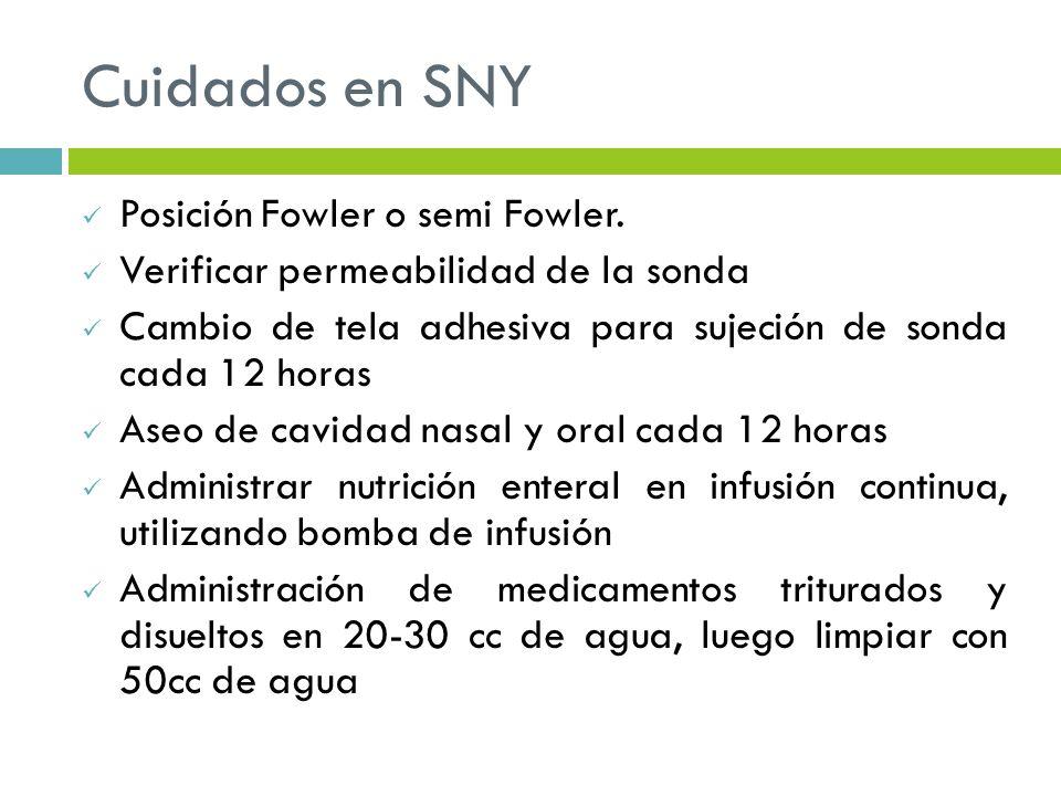 Cuidados en SNY Posición Fowler o semi Fowler.