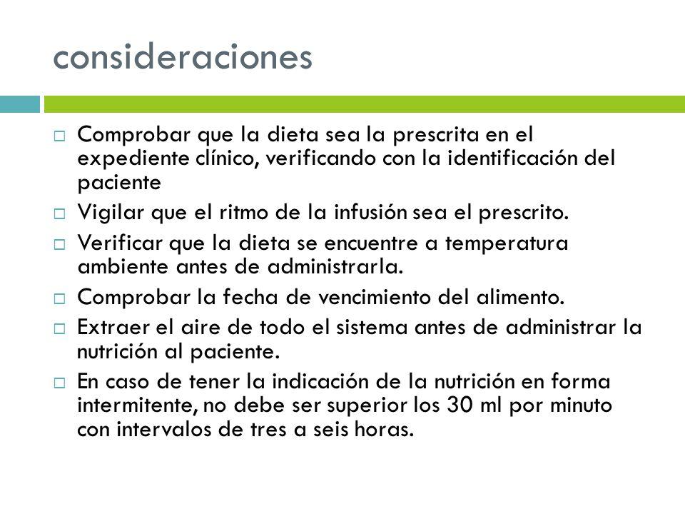 consideraciones Comprobar que la dieta sea la prescrita en el expediente clínico, verificando con la identificación del paciente.