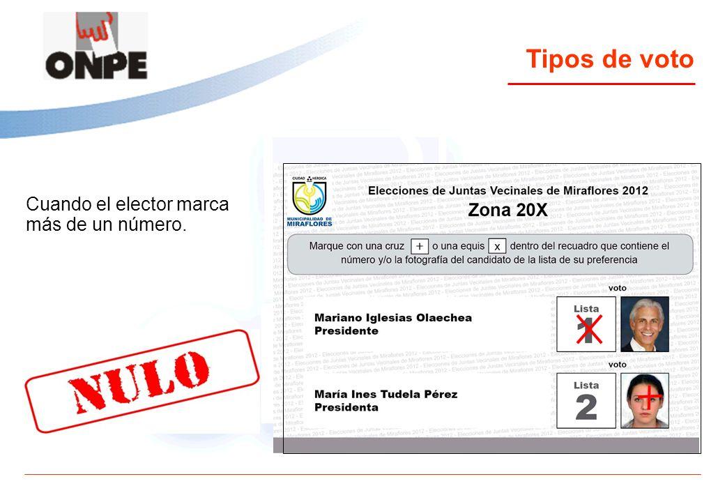 Tipos de voto Cuando el elector marca más de un número.