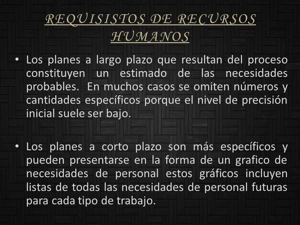 REQUISISTOS DE RECURSOS HUMANOS