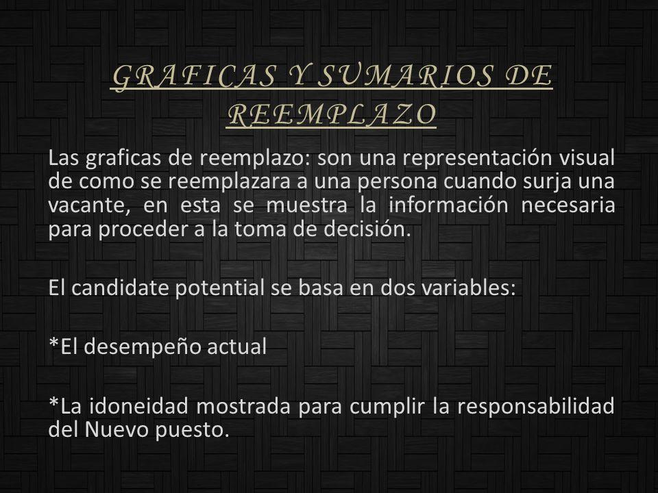 GRAFICAS Y SUMARIOS DE REEMPLAZO