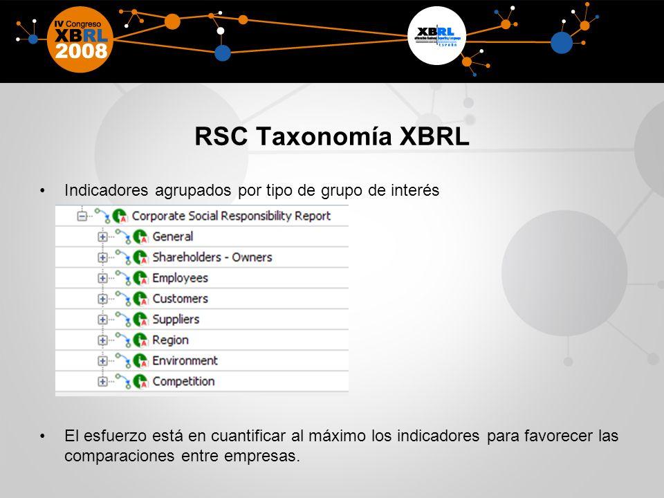 RSC Taxonomía XBRL Indicadores agrupados por tipo de grupo de interés