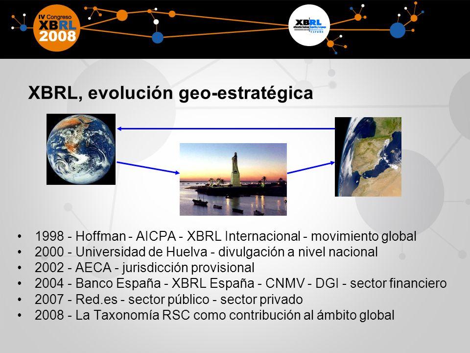 XBRL, evolución geo-estratégica
