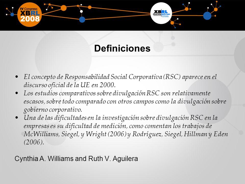 Definiciones El concepto de Responsabilidad Social Corporativa (RSC) aparece en el discurso oficial de la UE en 2000.