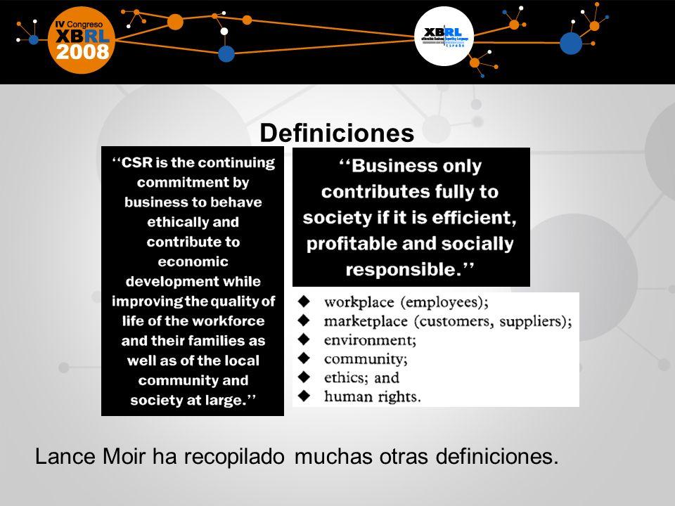 Definiciones Lance Moir ha recopilado muchas otras definiciones.