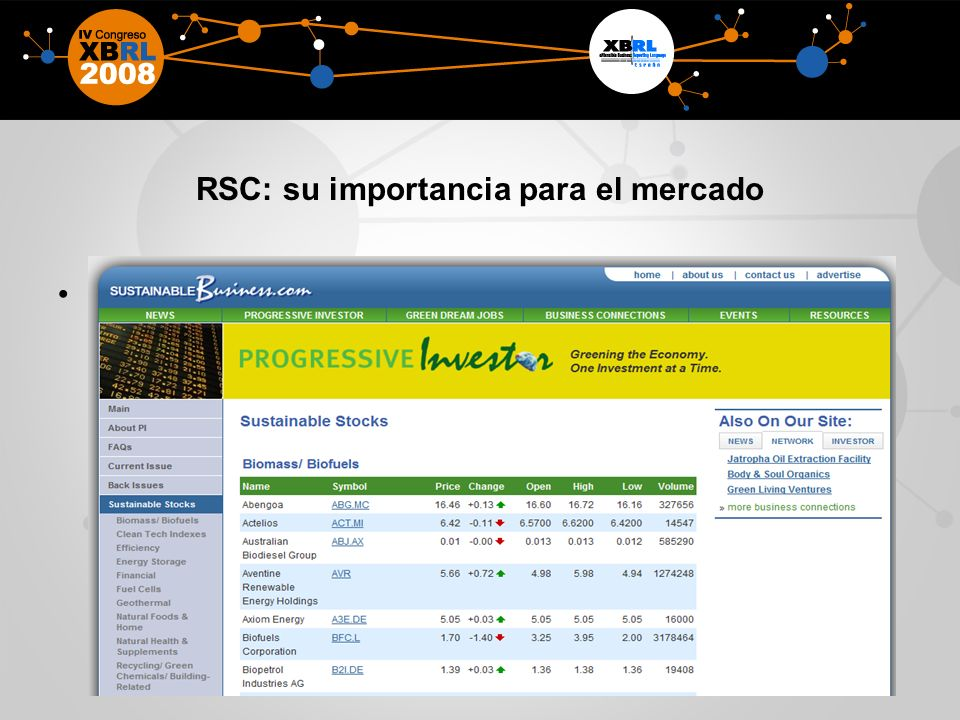 RSC: su importancia para el mercado