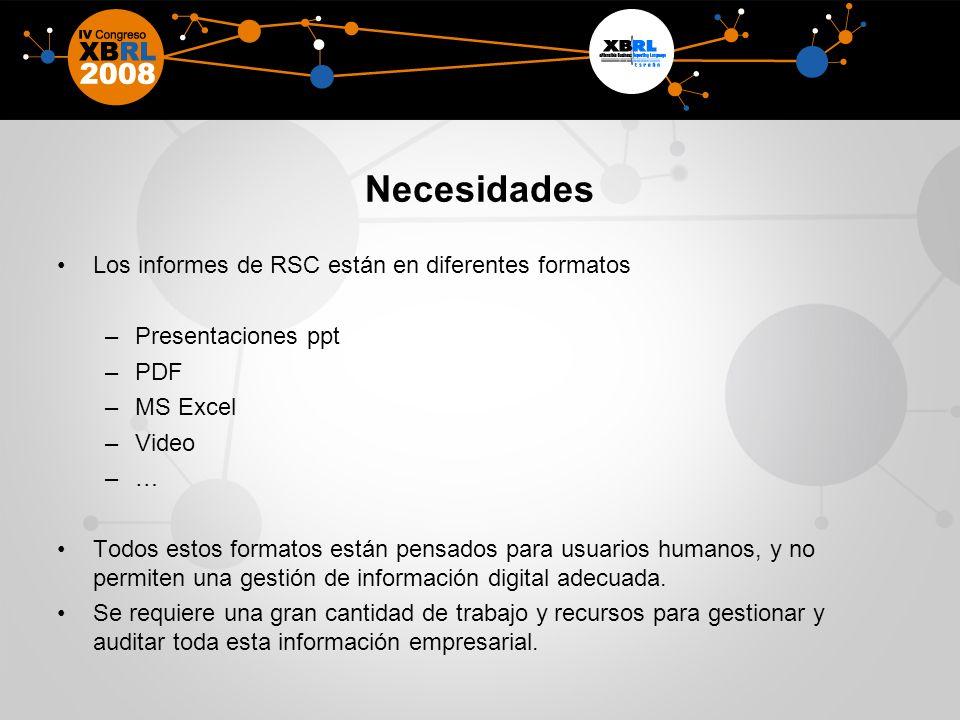 Necesidades Los informes de RSC están en diferentes formatos