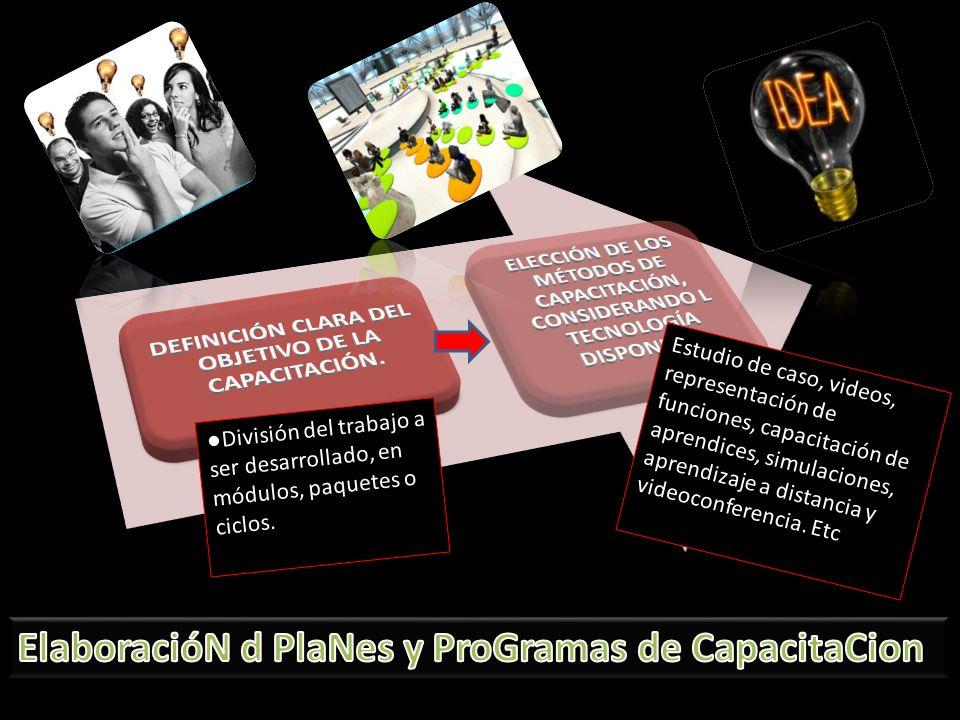 DEFINICIÓN CLARA DEL OBJETIVO DE LA CAPACITACIÓN.