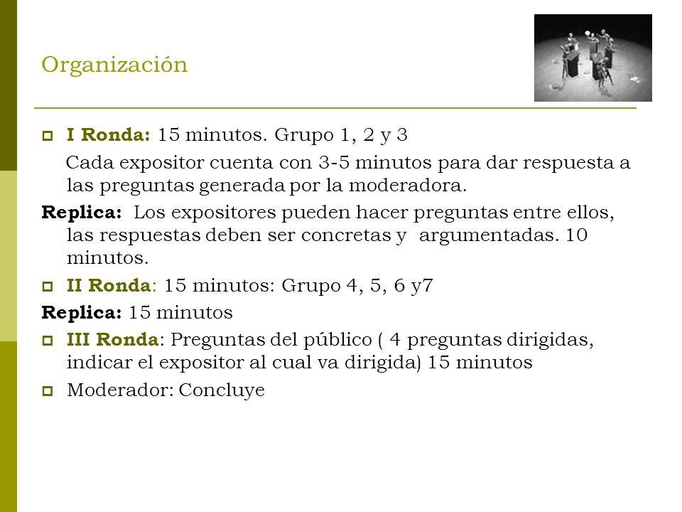 Organización I Ronda: 15 minutos. Grupo 1, 2 y 3