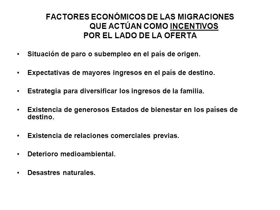 FACTORES ECONÓMICOS DE LAS MIGRACIONES