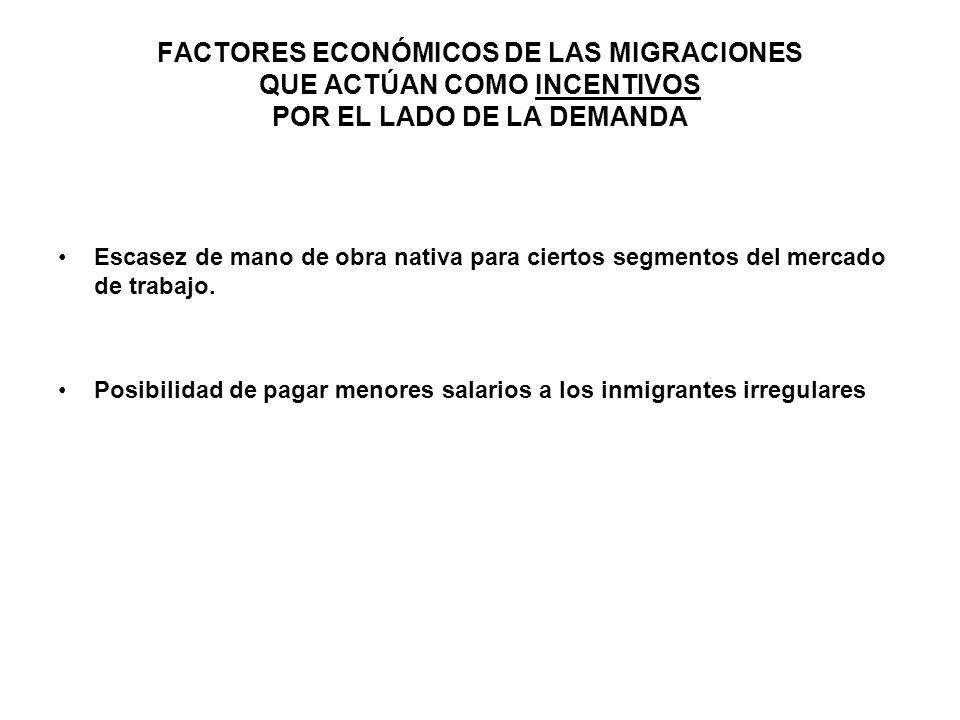 Posibilidad de pagar menores salarios a los inmigrantes irregulares