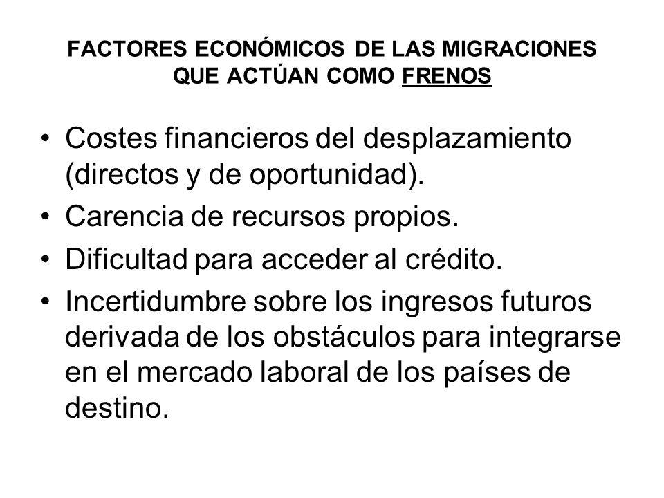 FACTORES ECONÓMICOS DE LAS MIGRACIONES QUE ACTÚAN COMO FRENOS