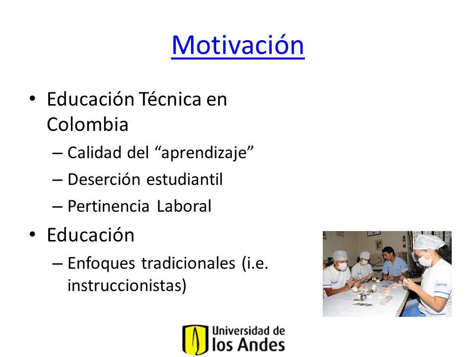 Motivación Educación Técnica en Colombia Educación