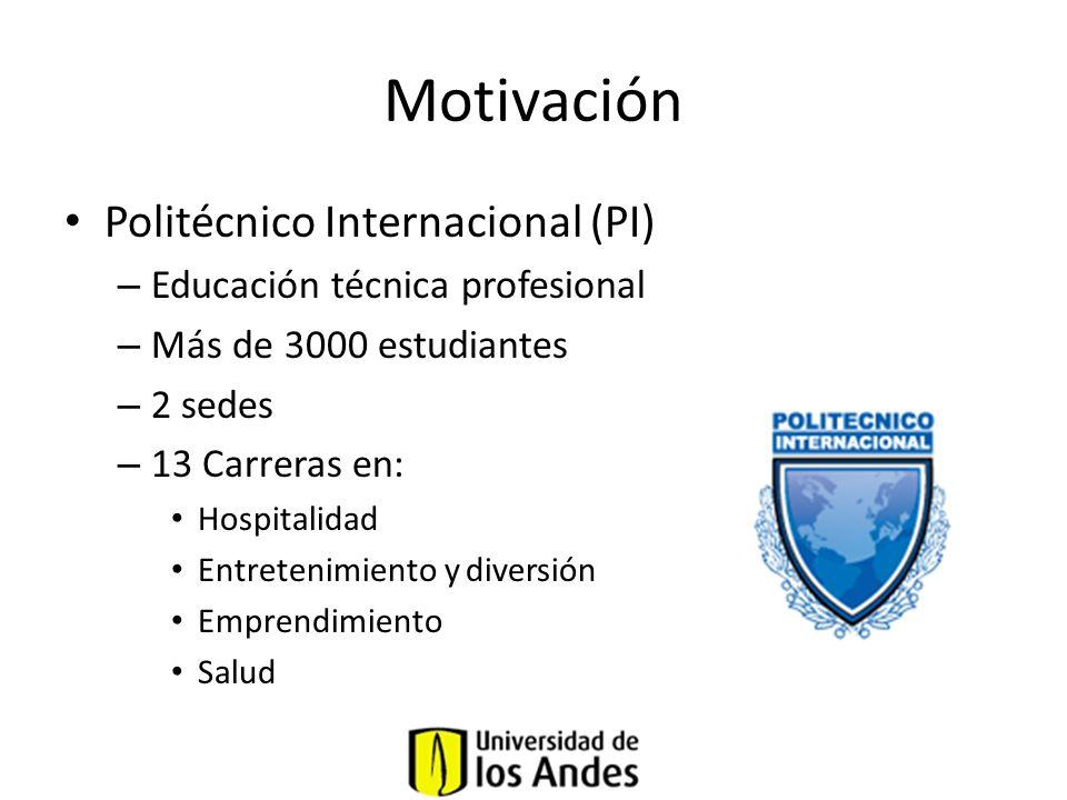 Motivación Politécnico Internacional (PI)