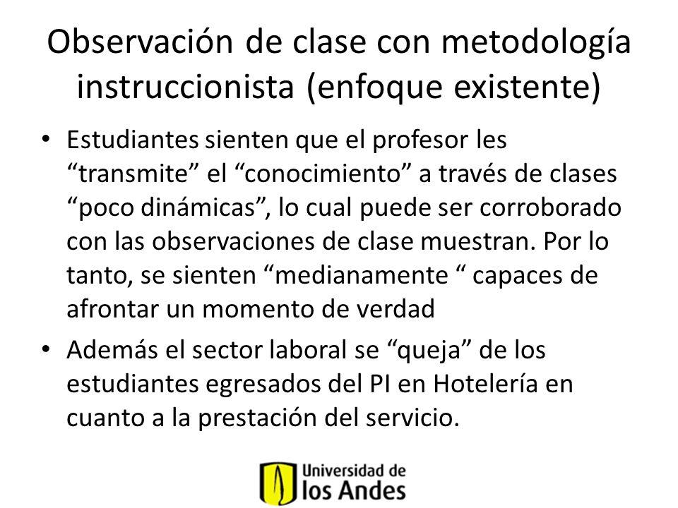 Observación de clase con metodología instruccionista (enfoque existente)