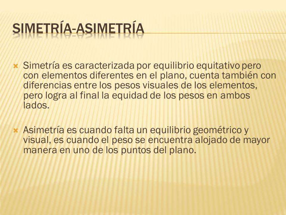 SIMETRÍA-ASIMETRÍA