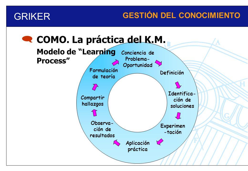 GRIKER COMO. La práctica del K.M. GESTIÓN DEL CONOCIMIENTO