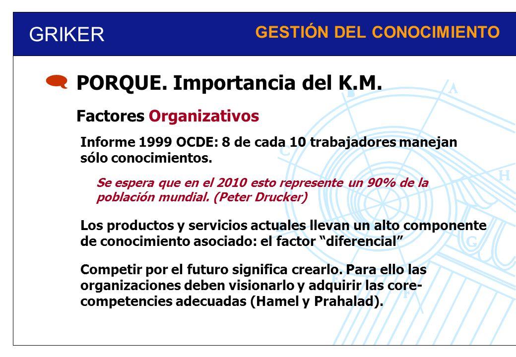  GRIKER PORQUE. Importancia del K.M. GESTIÓN DEL CONOCIMIENTO