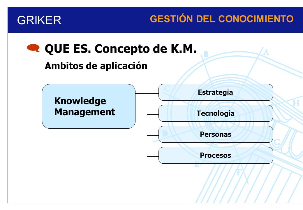  GRIKER QUE ES. Concepto de K.M. GESTIÓN DEL CONOCIMIENTO
