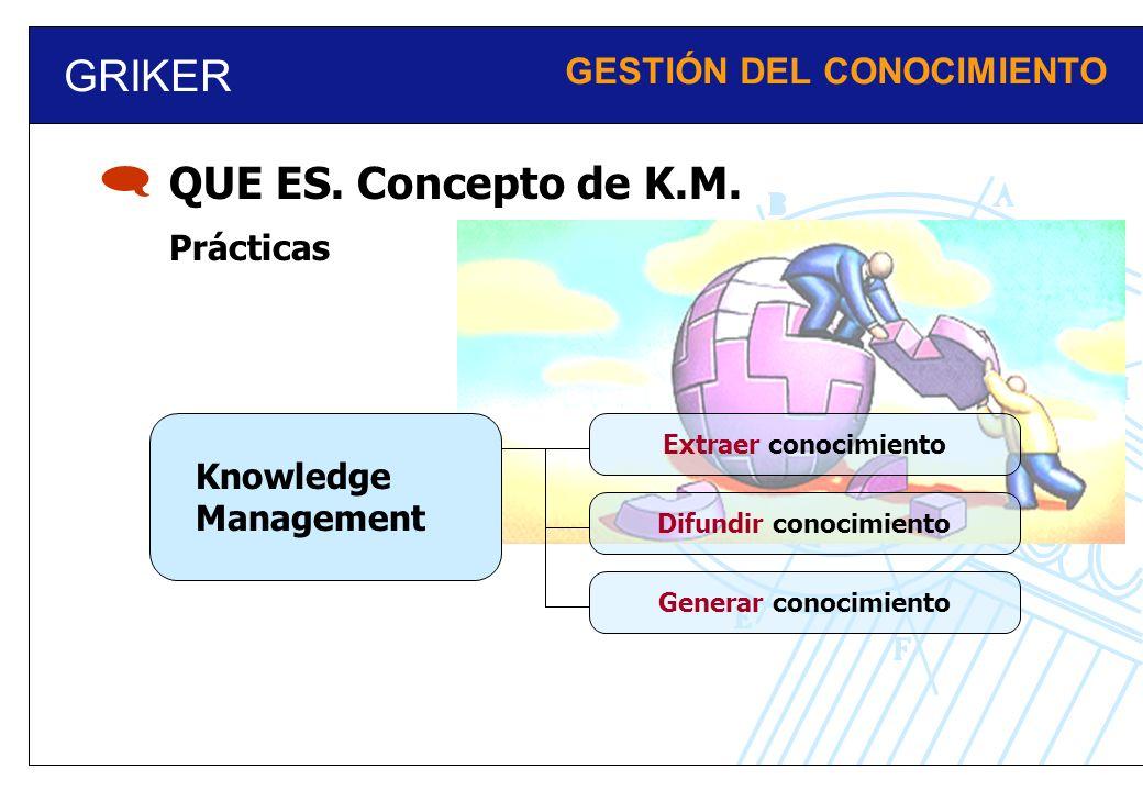 Difundir conocimiento