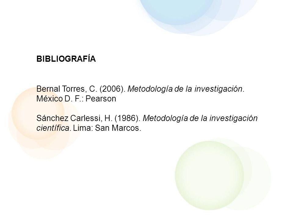 BIBLIOGRAFÍA Bernal Torres, C. (2006). Metodología de la investigación. México D. F.: Pearson.