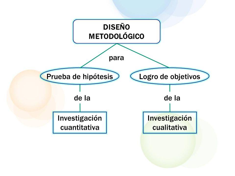 Investigación cuantitativa Investigación cualitativa