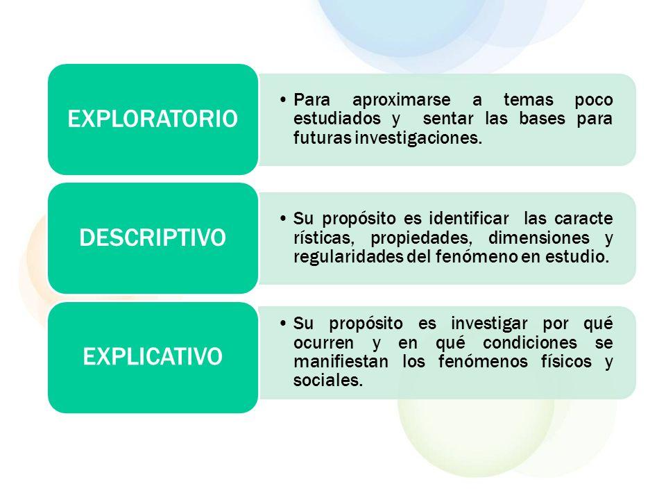 EXPLORATORIOPara aproximarse a temas poco estudiados y sentar las bases para futuras investigaciones.