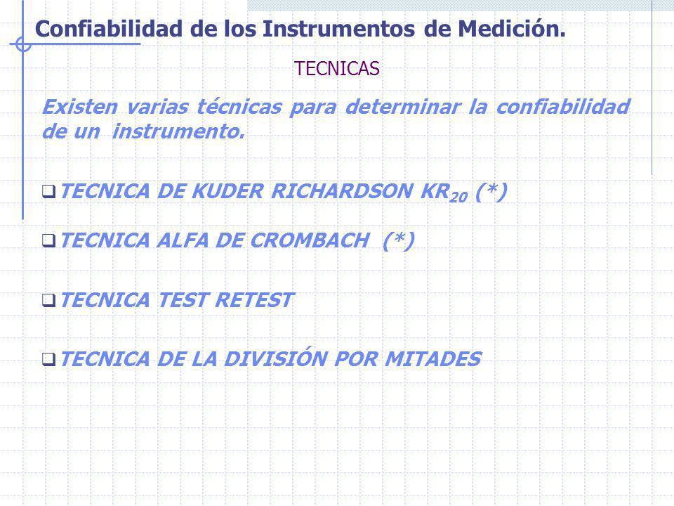 TECNICA DE KUDER RICHARDSON KR20 (*) TECNICA ALFA DE CROMBACH (*)