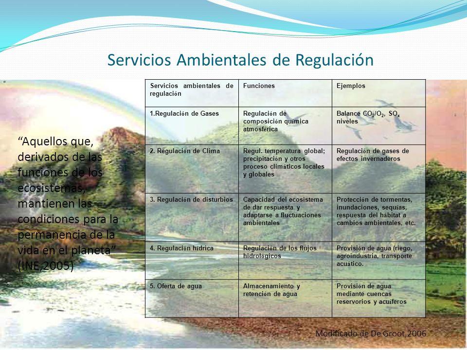 Servicios Ambientales de Regulación