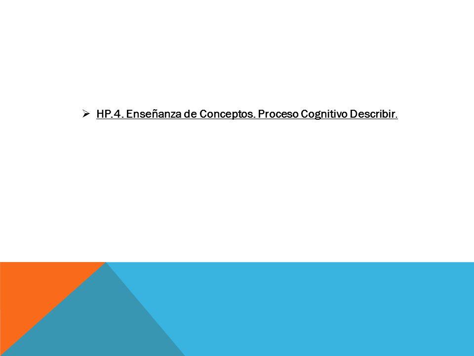 HP.4. Enseñanza de Conceptos. Proceso Cognitivo Describir.