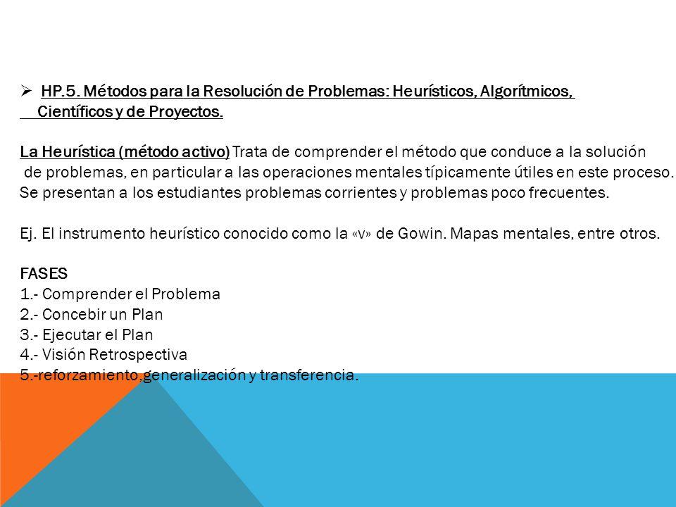 HP.5. Métodos para la Resolución de Problemas: Heurísticos, Algorítmicos,