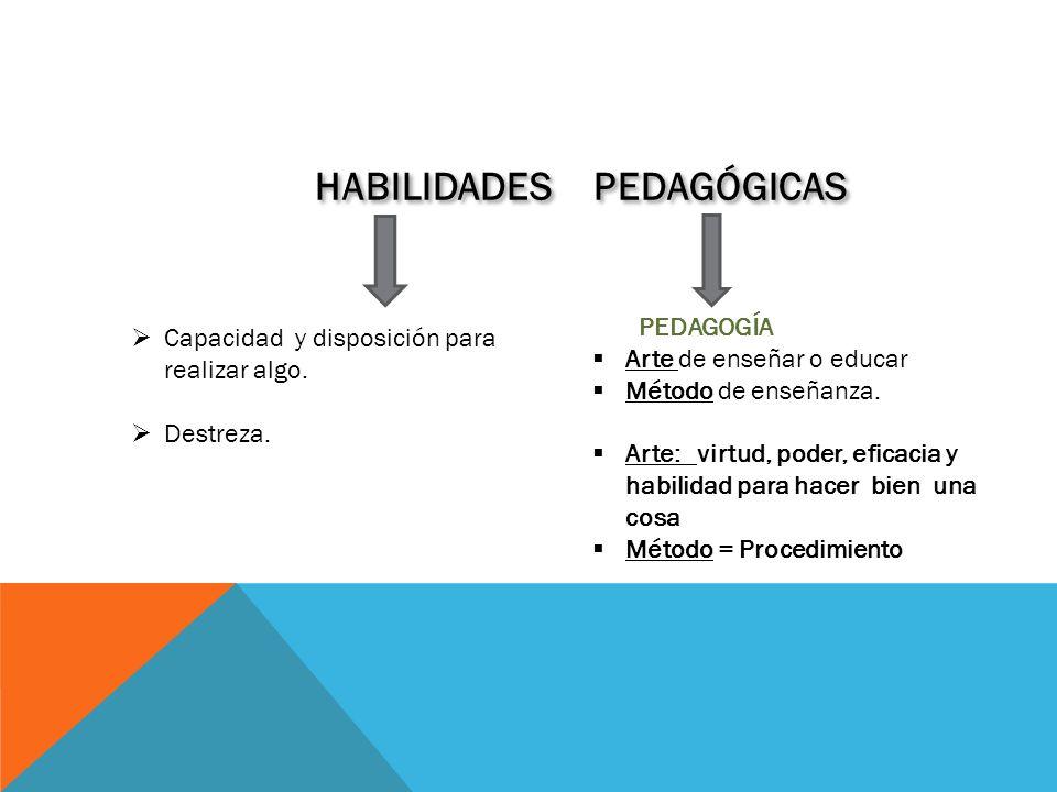 HABILIDADES PEDAGÓGICAS