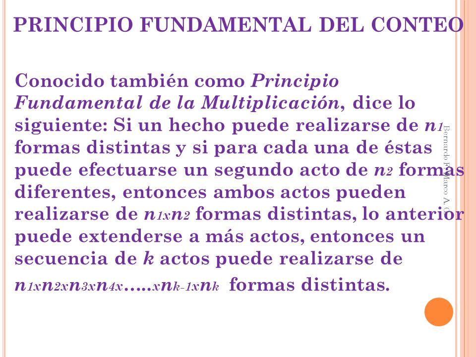 PRINCIPIO FUNDAMENTAL DEL CONTEO