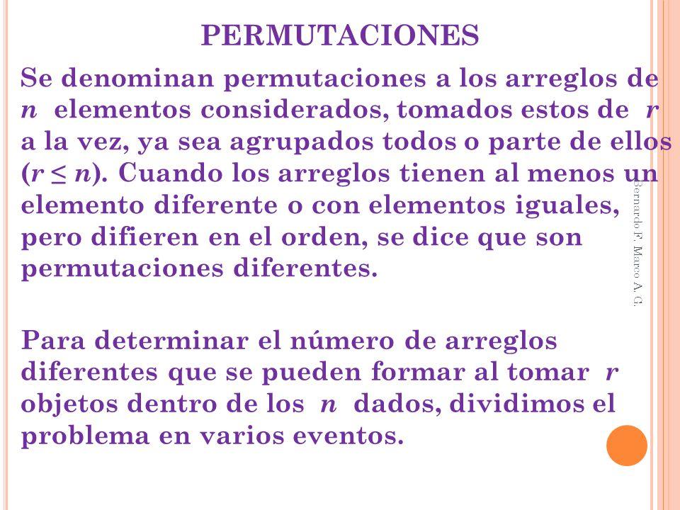 PERMUTACIONES