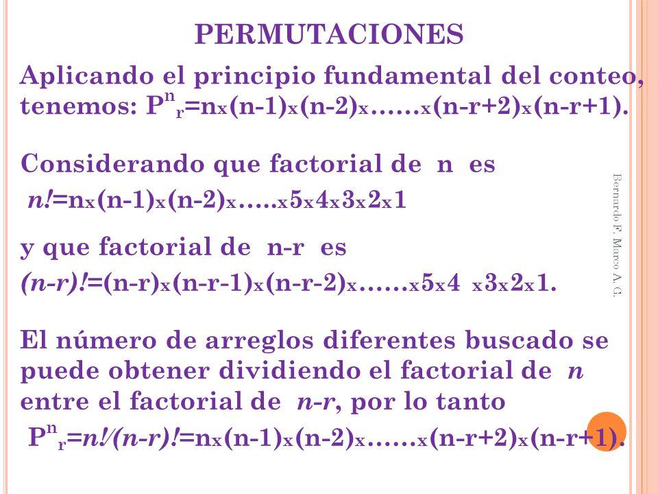 PERMUTACIONES Aplicando el principio fundamental del conteo, tenemos: Pnr=nx(n-1)x(n-2)x……x(n-r+2)x(n-r+1).