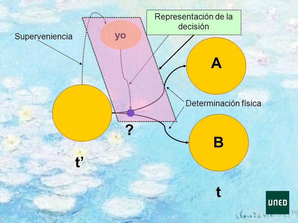 A B t' t yo Representación de la decisión Determinación racional