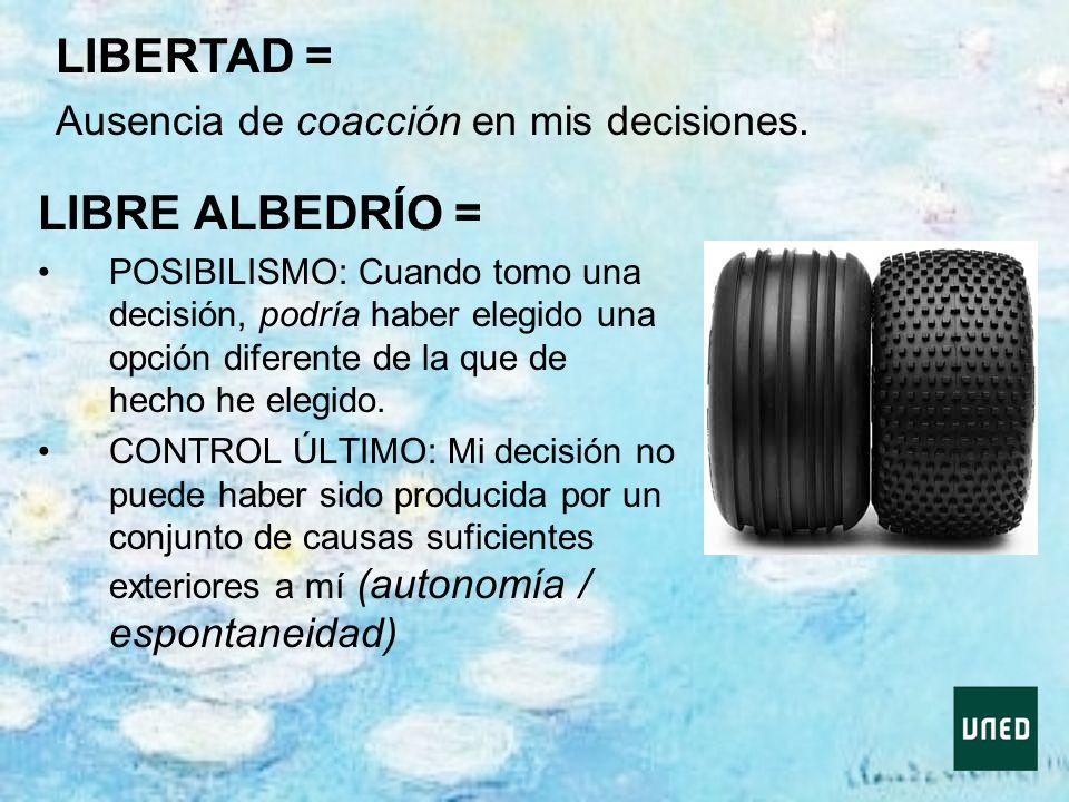LIBERTAD = LIBRE ALBEDRÍO = Ausencia de coacción en mis decisiones.